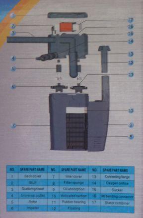 Internal filter with dual powerheads JP-083 1400LPH